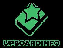 UP Board INFO